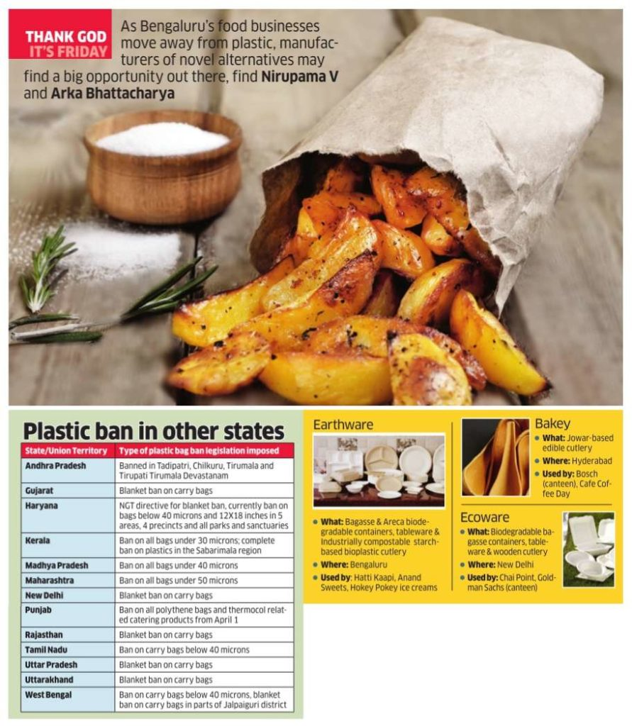 Econimic Times Bangalore